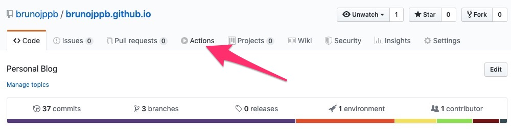 Github Actions button